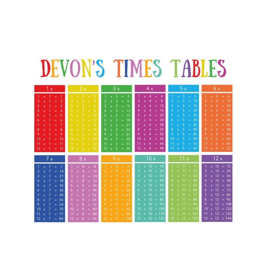 Personalised colourful times tables wall sticker on a white background
