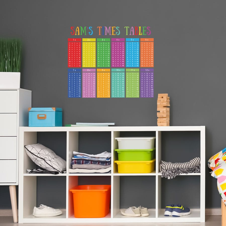 Personalised colourful times tables wall sticker a great way for your child to learn multiplication at home