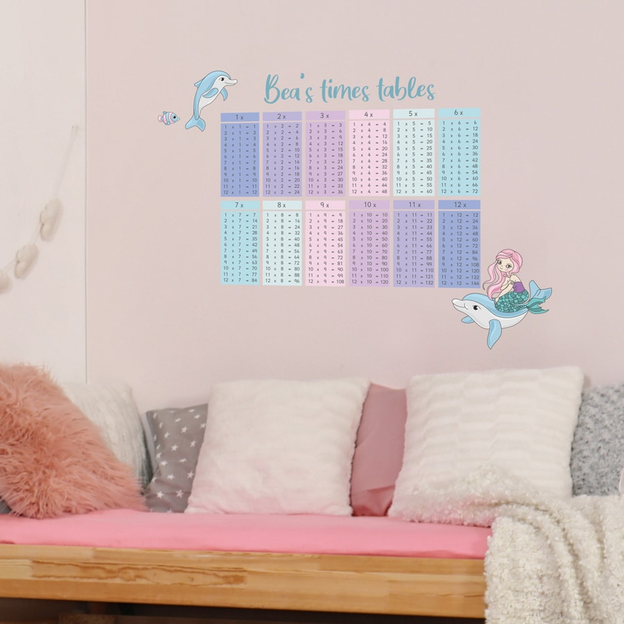 Mermaid times table wall sticker perfect addition to a childs room and a great way to learn multiplication at home