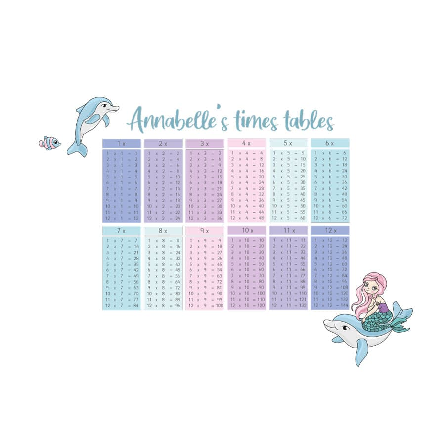 Mermaid times table wall sticker on a white background
