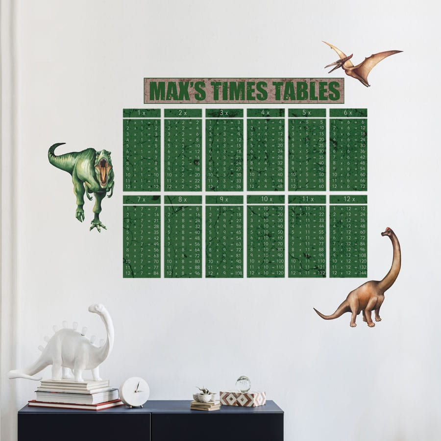 Dinosaur times tables wall sticker perfect addition to a childs room and a great way to learn multiplication at home