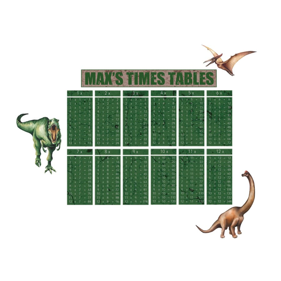 DInosaur times tables wall sticker on a white background