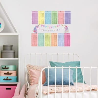 Unicorn times tables wall sticker perfect addition to a childs room and a great way to learn multiplication at home