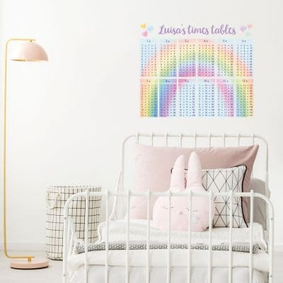 Rainbow times tables wall sticker perfect addition to a childs room and a great way to learn multiplication at home