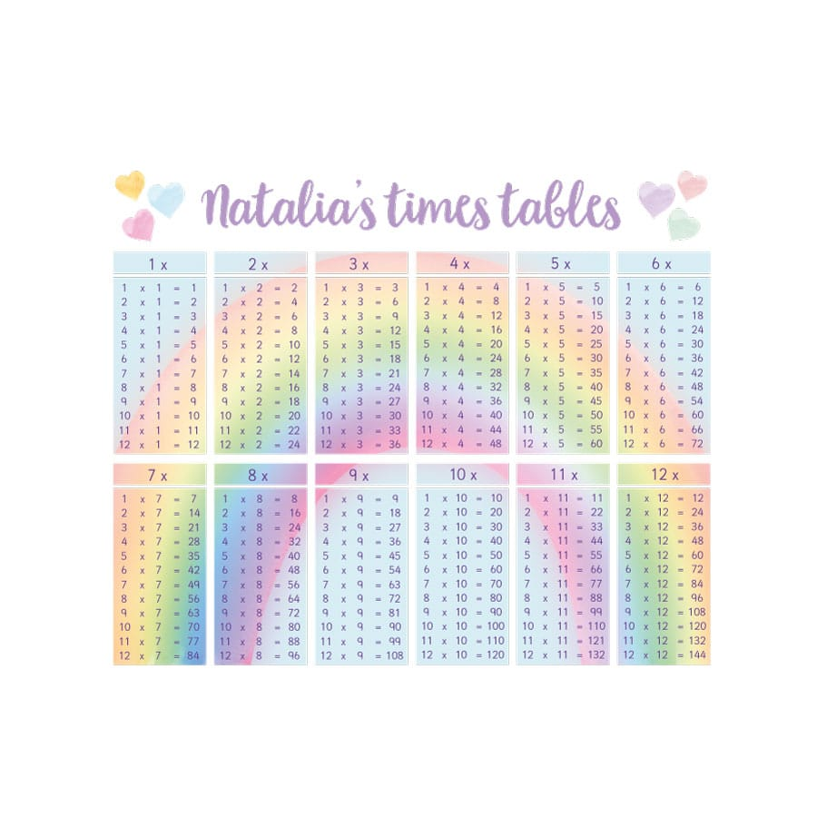 Rainbow times tables wall sticker on a white background
