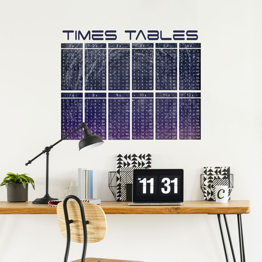 Galaxy times tables wall sticker perfect addition to a childs room and a great way to learn multiplication at home
