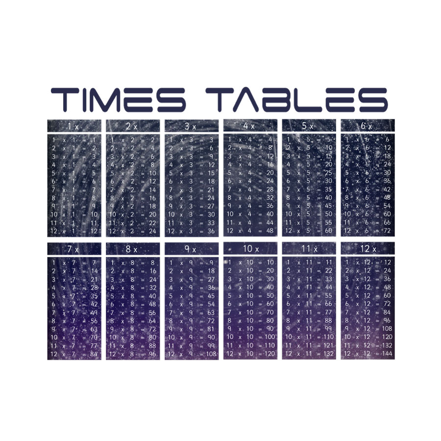 Galaxy times tables wall sticker on a white background