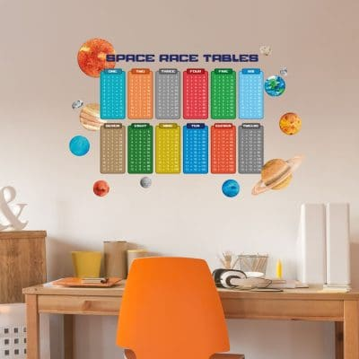 Planets times tables wall sticker (Regular size) perfect addition to a childs room and a great way to learn multiplication at home