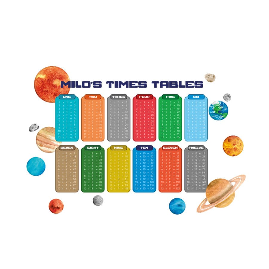 Planets times tables wall sticker on a white background