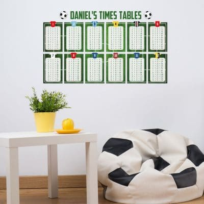 Football times tables wall sticker (Regular size) perfect addition to a childs room and a great way to learn multiplication at home
