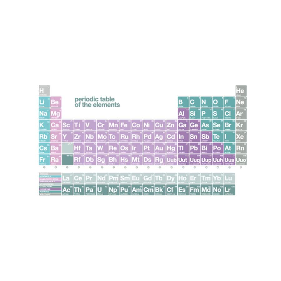 Periodic table wall sticker (Option 1) on a white background