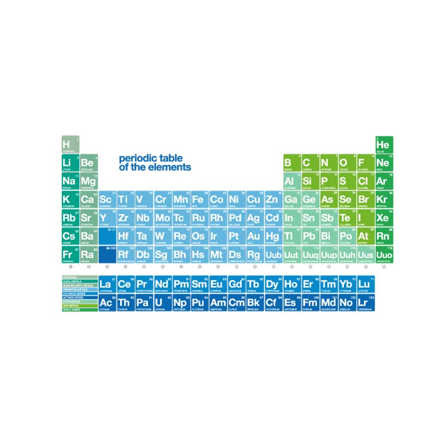 Periodic table wall sticker (Option 2) on a white background