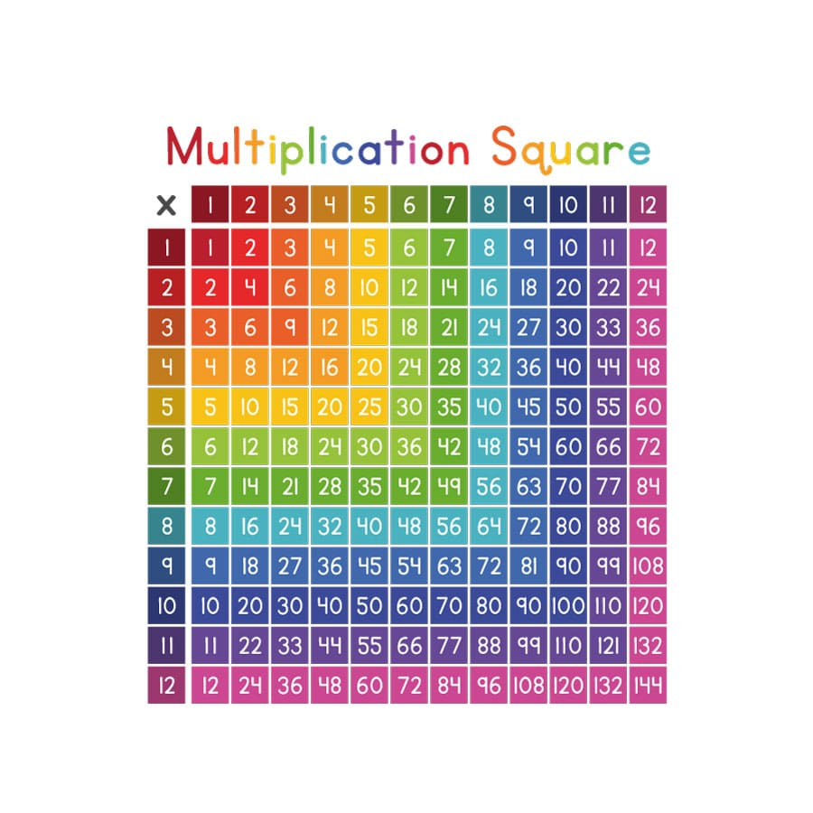 Multiplication square wall sticker (Bright - Regular size) on a white background