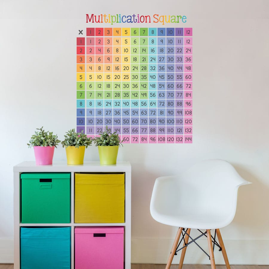 Multiplication square wall sticker (Pastel - Regular size) a great addition to a bedroom, playroom or classroom and a great way to learn the times tables
