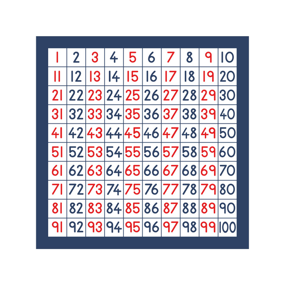 100 square wall sticker (Option 3) a great and fun way to learn to count and perfect for a childs bedroom, playroom or even a classroom