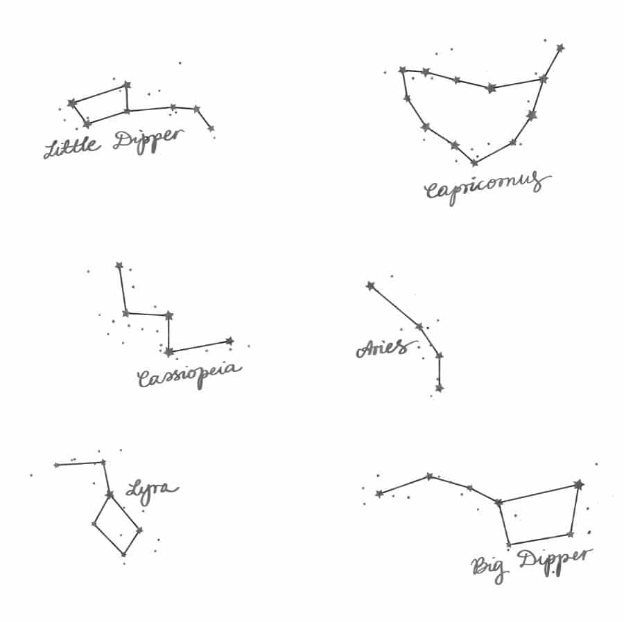 Star constellations wall stickers | Space wall stickers | Stickerscape | UK